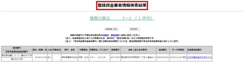 神田商事貸金業登録番号の更新履歴