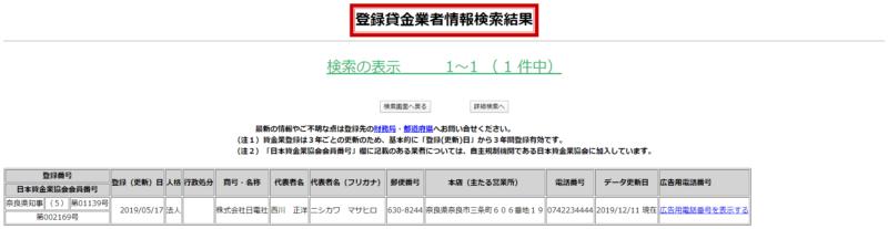 奈良ニチデン登録貸金業者情報検索結果