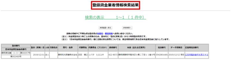 静岡和光商事登録貸金業者情報検索結果