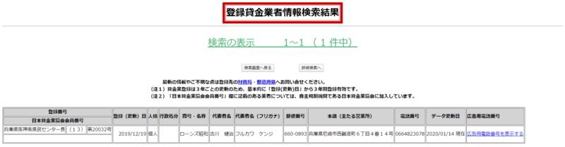ローンズ昭和貸金業登録番号の更新履歴